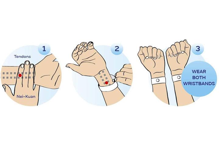 4 Akupressur armbånd- slut med køresyge, søsyge og morgenkvalme3
