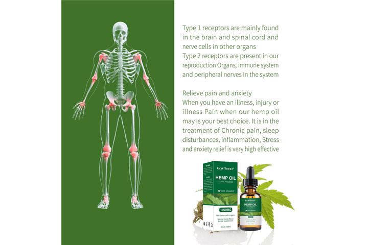 Økologisk cannabis olie, der hjælper dig med at bekæmpe smerter, angst og depression6