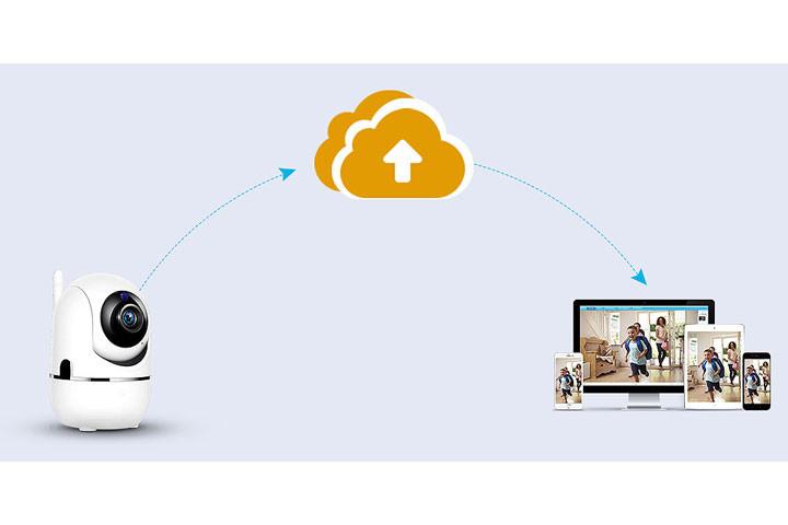 Smart overvågningskamera du kan bruge både inde og ude for at beskytte dit hjem7