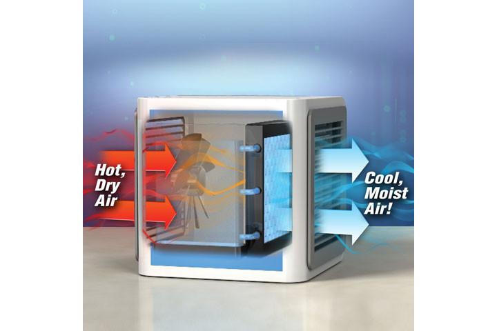 Mini Air Cooler, der køler luften ved hjælp af vanddamp5