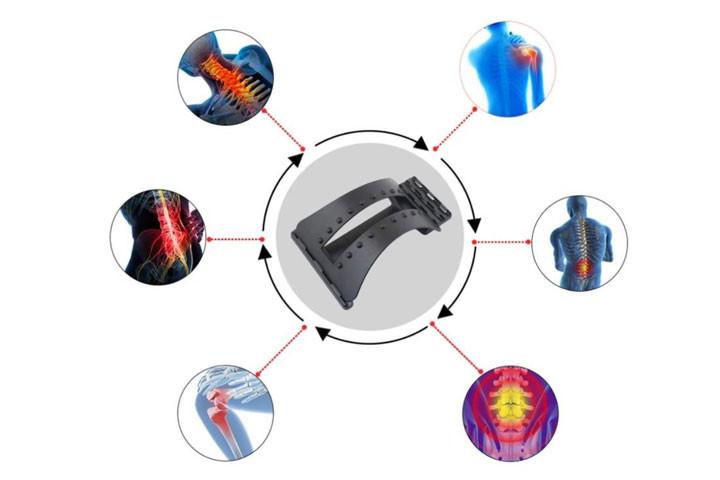Rygstrækkeren giver en let og effektivt udstrækning af ryg og lænd3